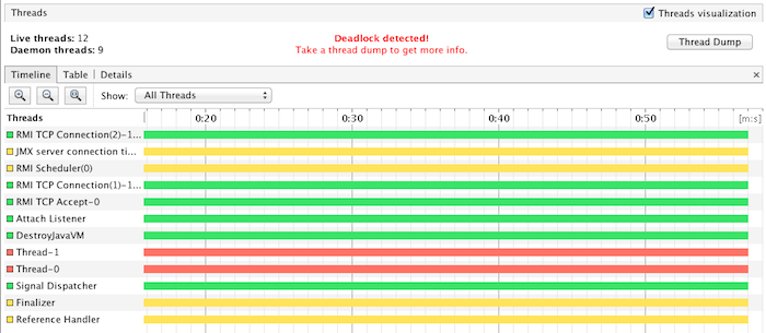SmartFoxServer 2X documentation: troubleshooting-live-server